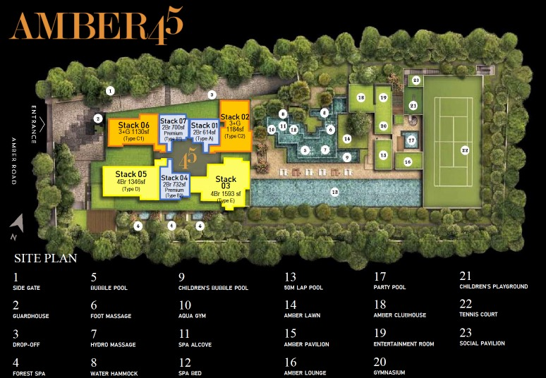 Amber 45 Site